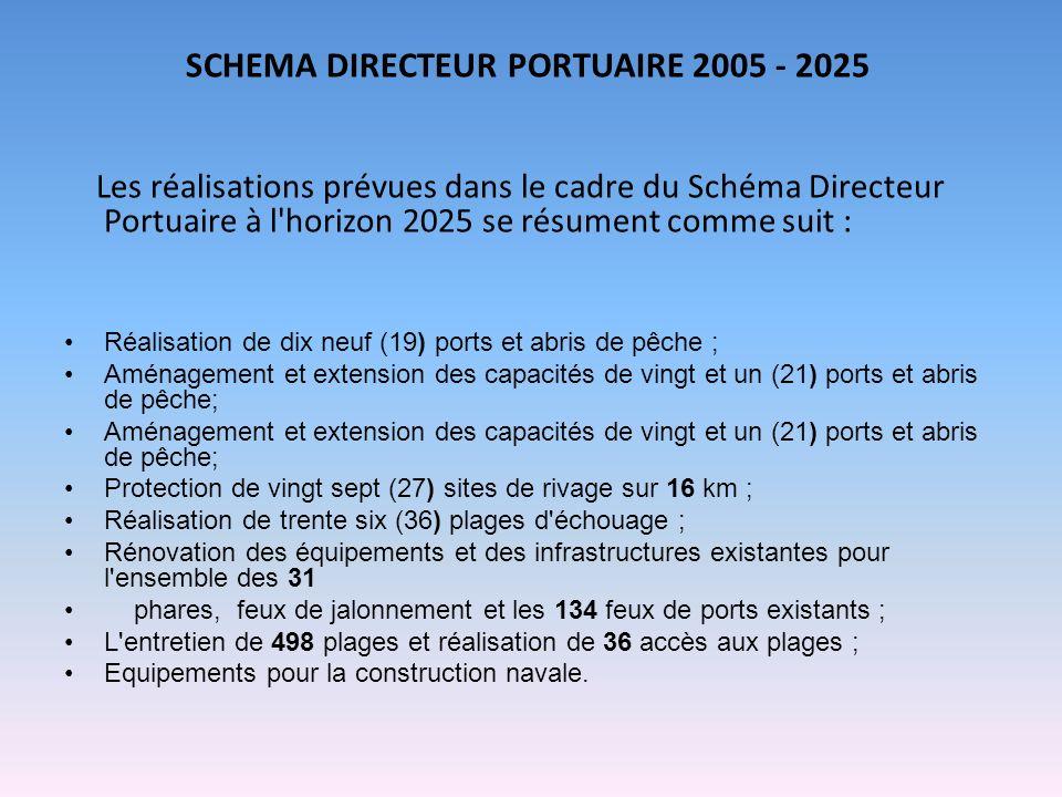 SCHEMA DIRECTEUR PORTUAIRE 2005 - 2025