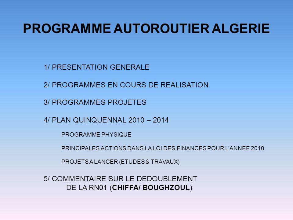 PROGRAMME AUTOROUTIER ALGERIE