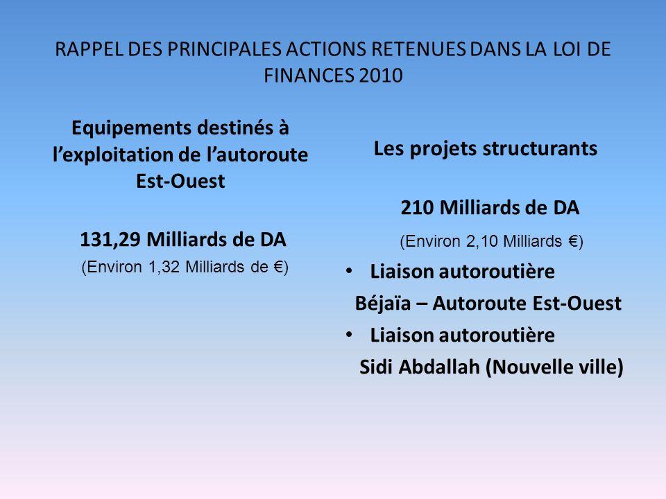 RAPPEL DES PRINCIPALES ACTIONS RETENUES DANS LA LOI DE FINANCES 2010