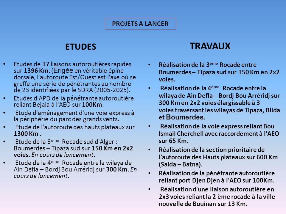 TRAVAUX ETUDES PROJETS A LANCER