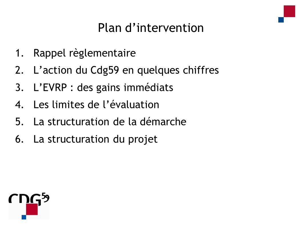 Plan d'intervention Rappel règlementaire