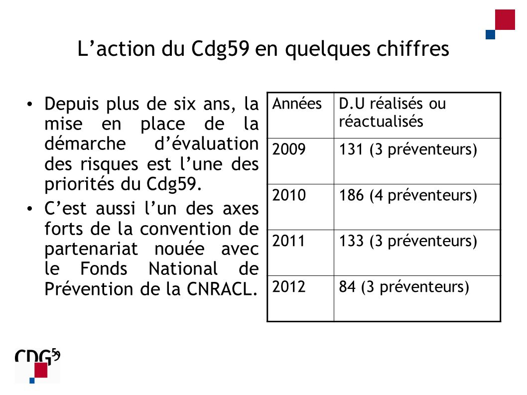 L'action du Cdg59 en quelques chiffres