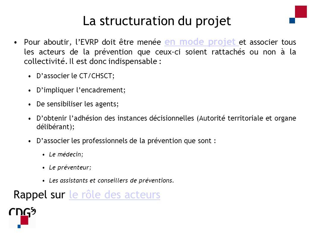 La structuration du projet