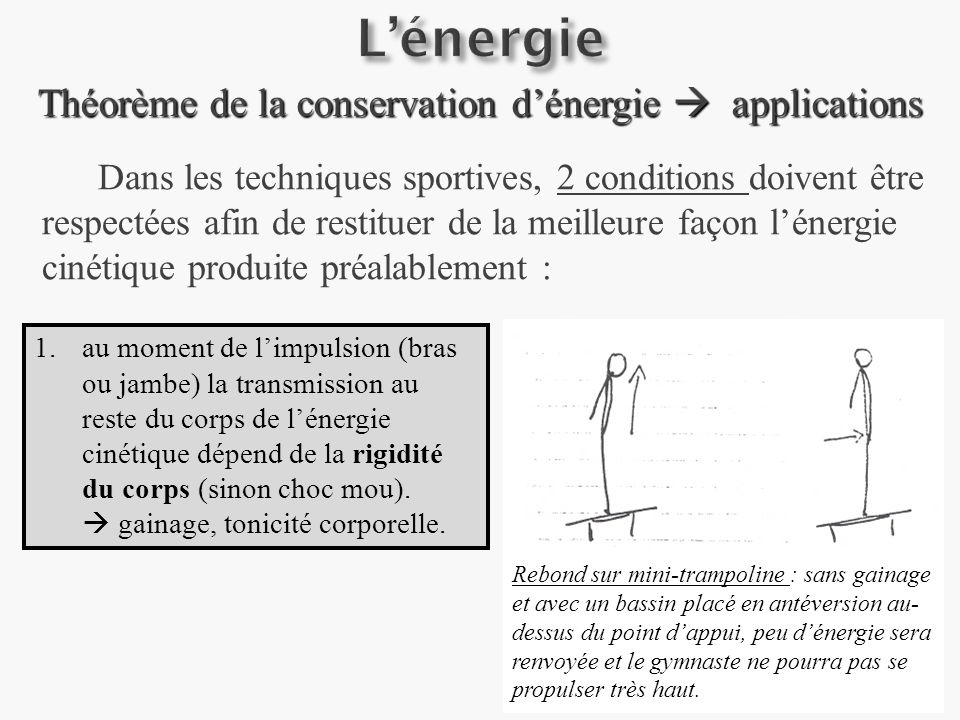 Théorème de la conservation d'énergie  applications