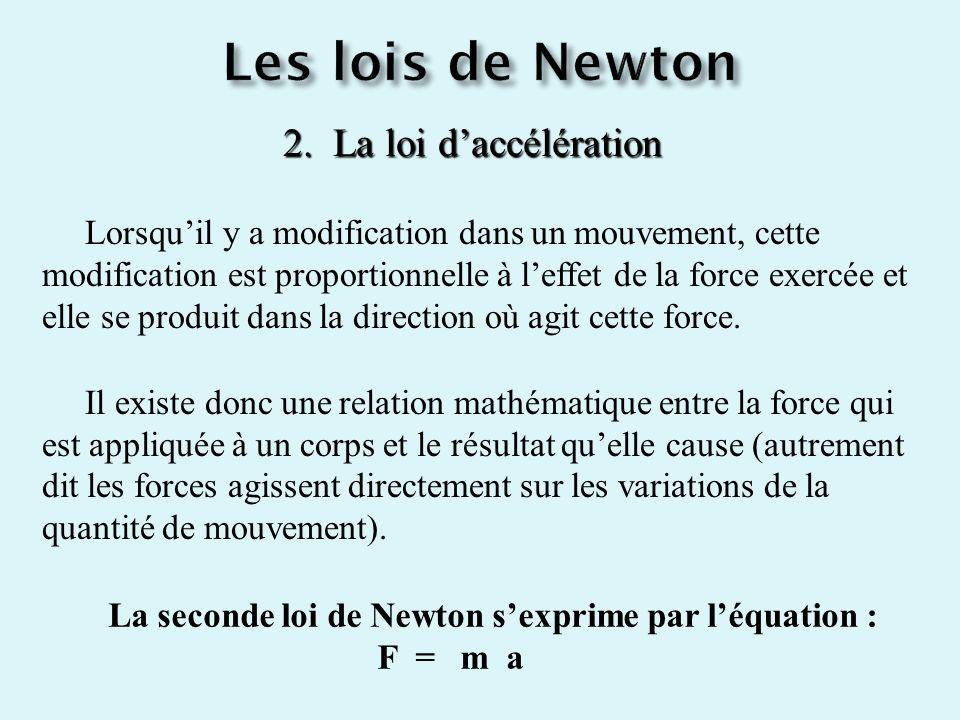 Les lois de Newton 2. La loi d'accélération