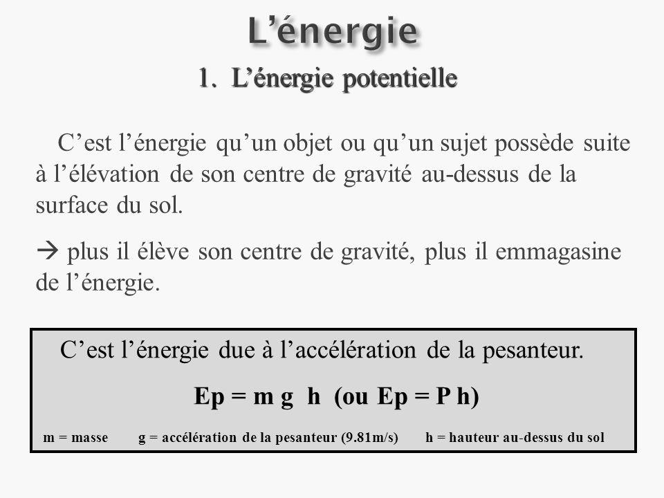 1. L'énergie potentielle