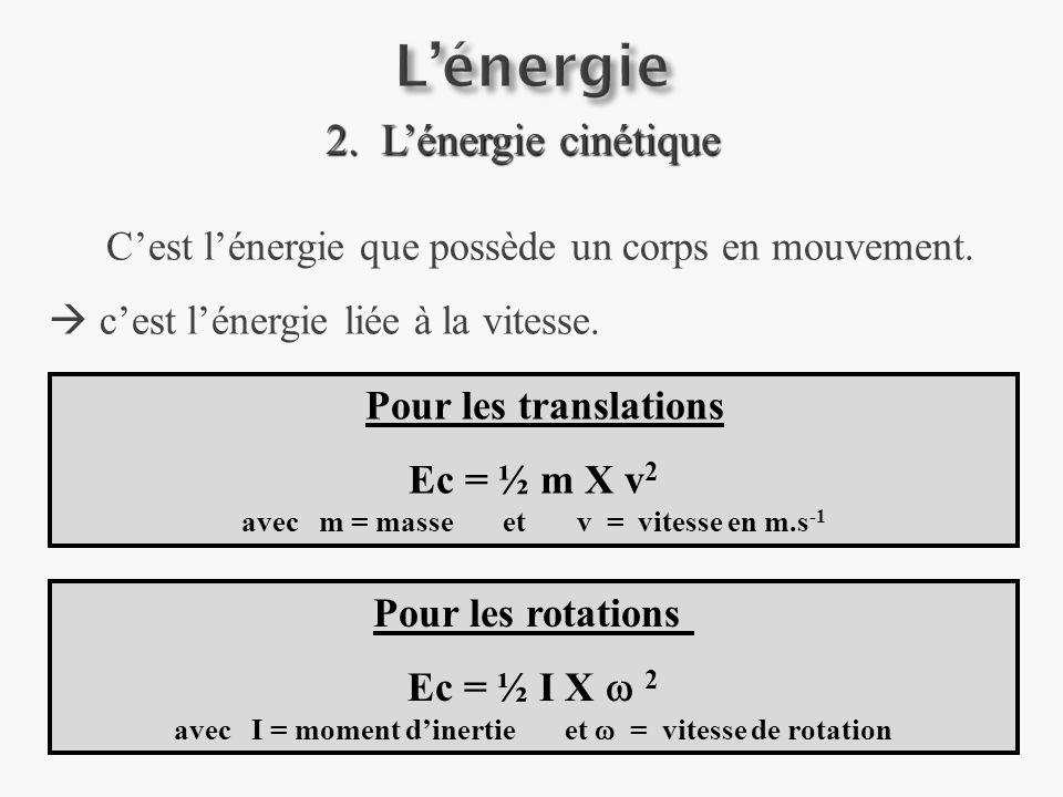 L'énergie 2. L'énergie cinétique