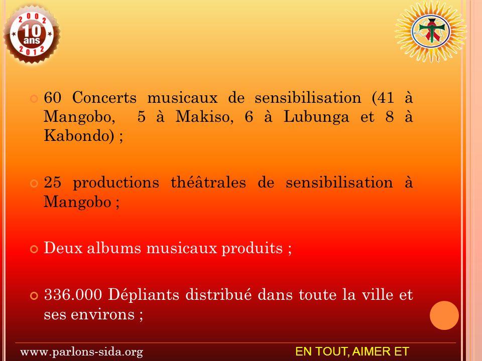 25 productions théâtrales de sensibilisation à Mangobo ;