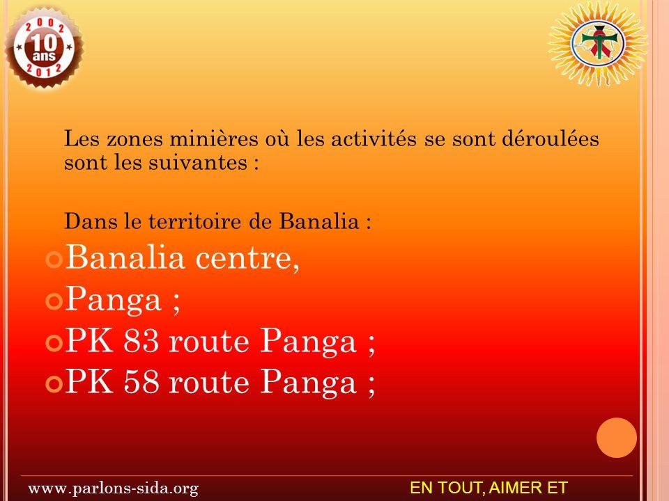 Banalia centre, Panga ; PK 83 route Panga ; PK 58 route Panga ;