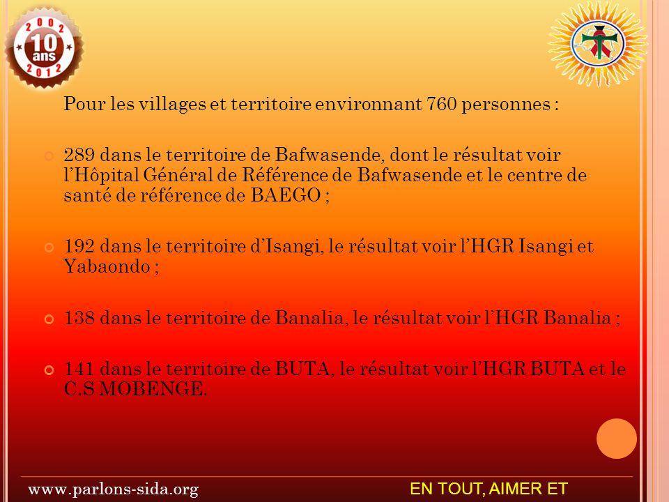Pour les villages et territoire environnant 760 personnes :