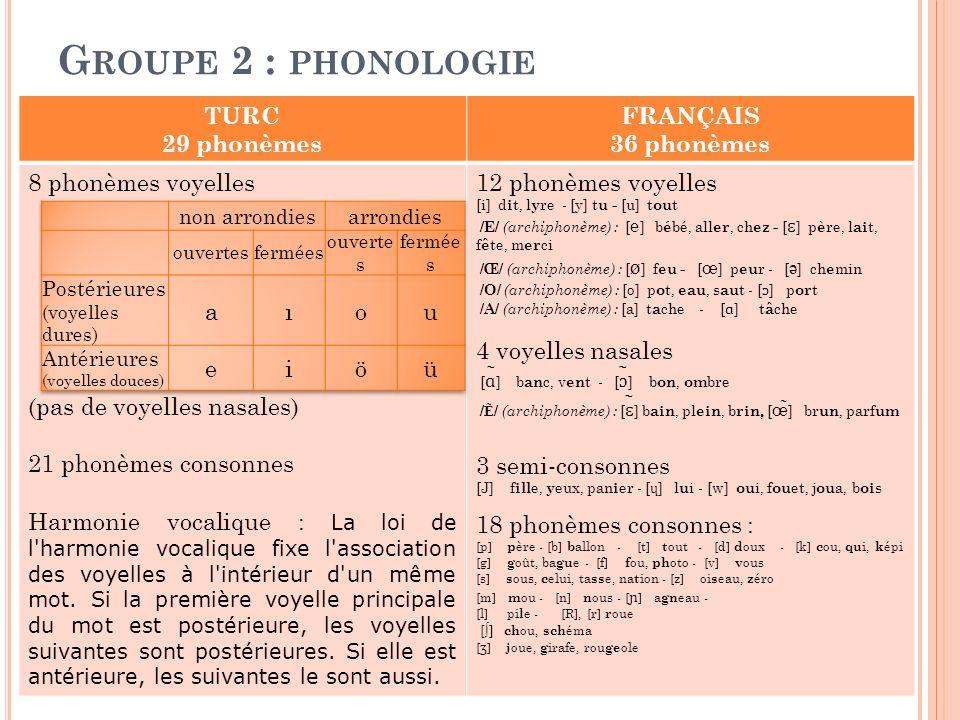 Groupe 2 : phonologie TURC 29 phonèmes FRANÇAIS 36 phonèmes