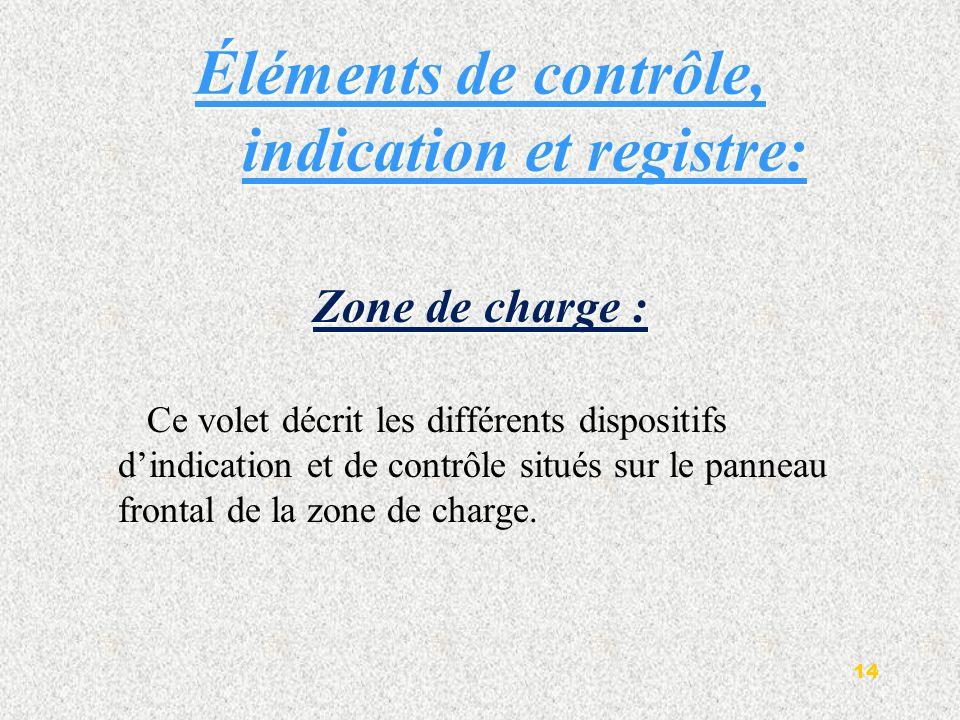 Éléments de contrôle, indication et registre:
