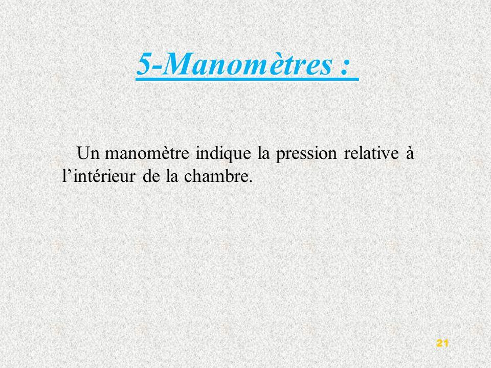 5-Manomètres : Un manomètre indique la pression relative à l'intérieur de la chambre.