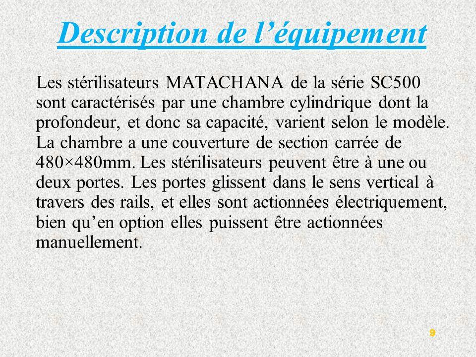 Description de l'équipement