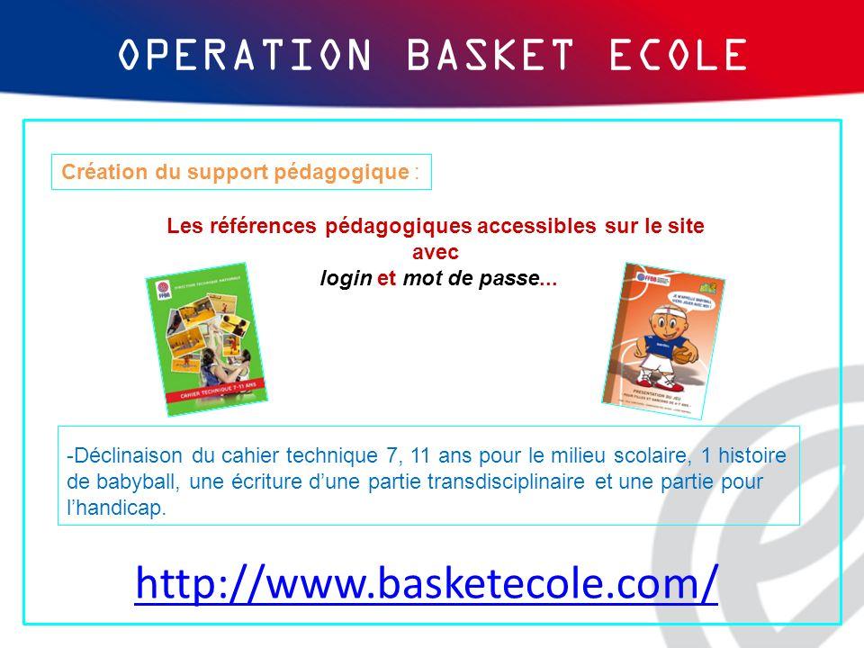 Les références pédagogiques accessibles sur le site avec