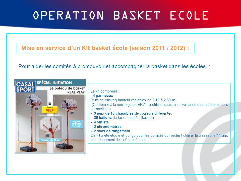 Mise en service d'un Kit basket école (saison 2011 / 2012) :