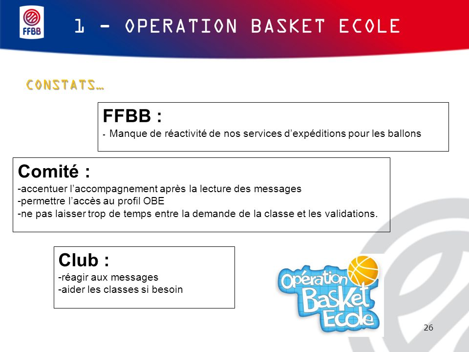 1 - OPERATION BASKET ECOLE