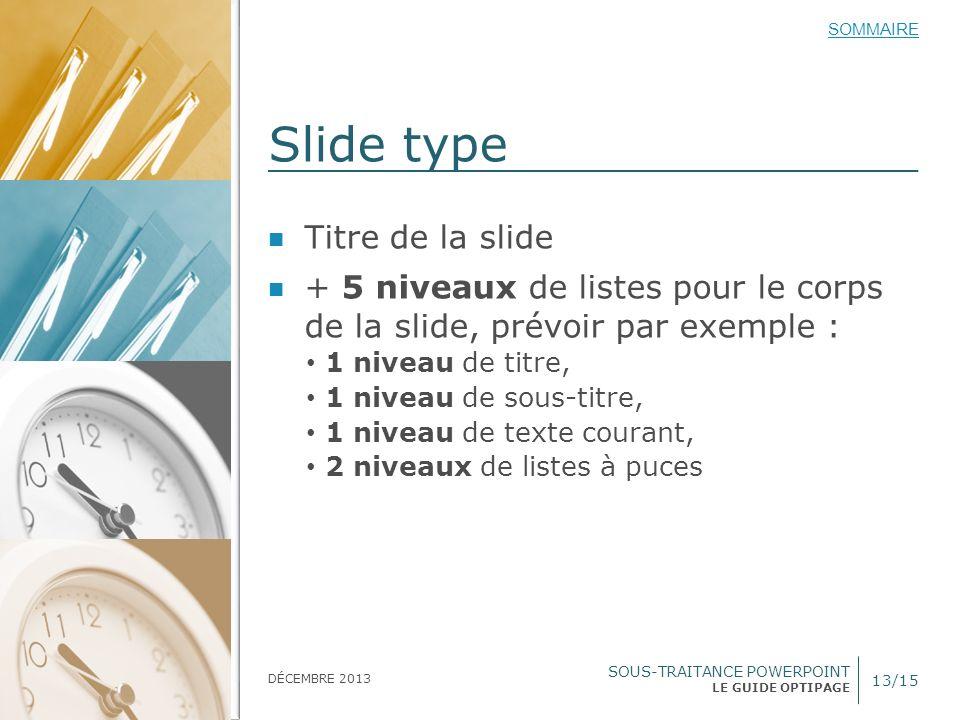 Slide type Titre de la slide