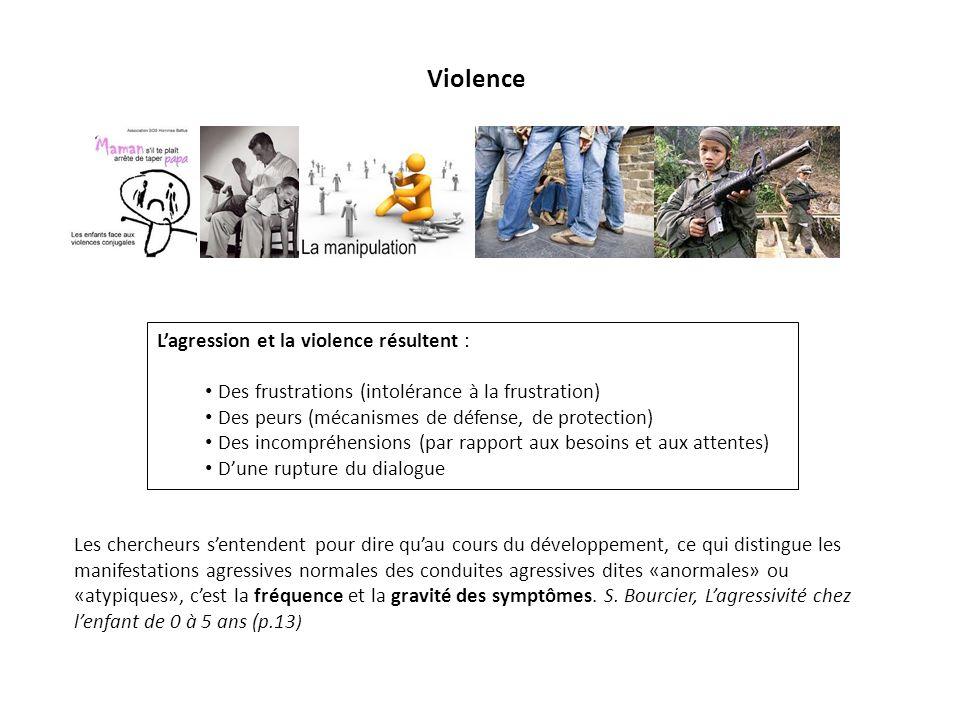 Violence L'agression et la violence résultent :