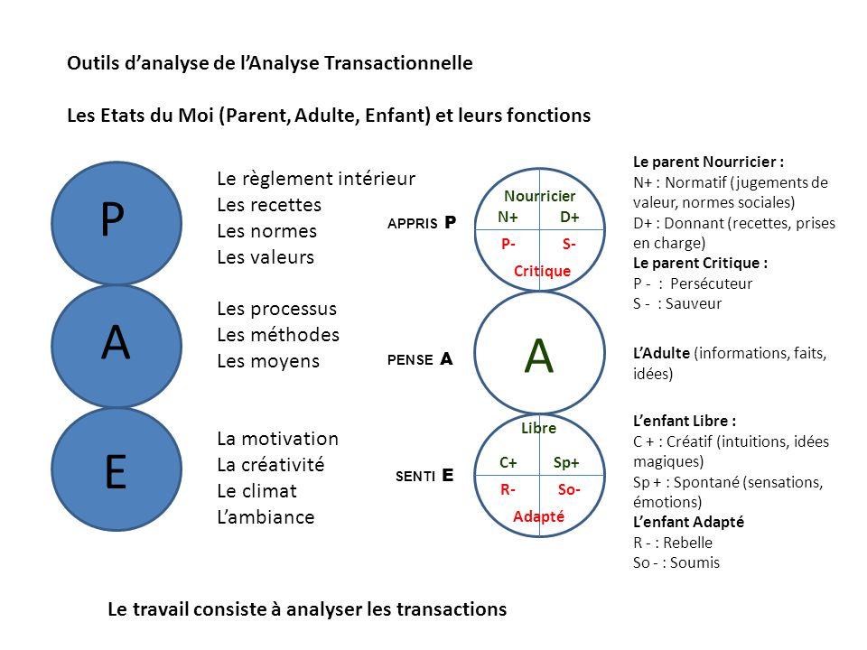 P A A E Outils d'analyse de l'Analyse Transactionnelle