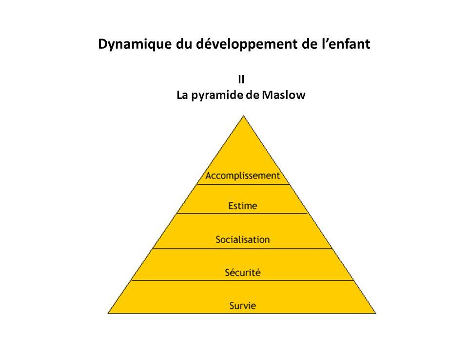 Dynamique du développement de l'enfant