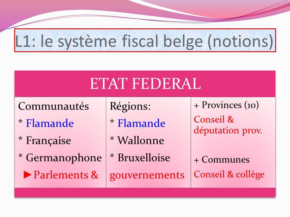 L1: le système fiscal belge (notions)