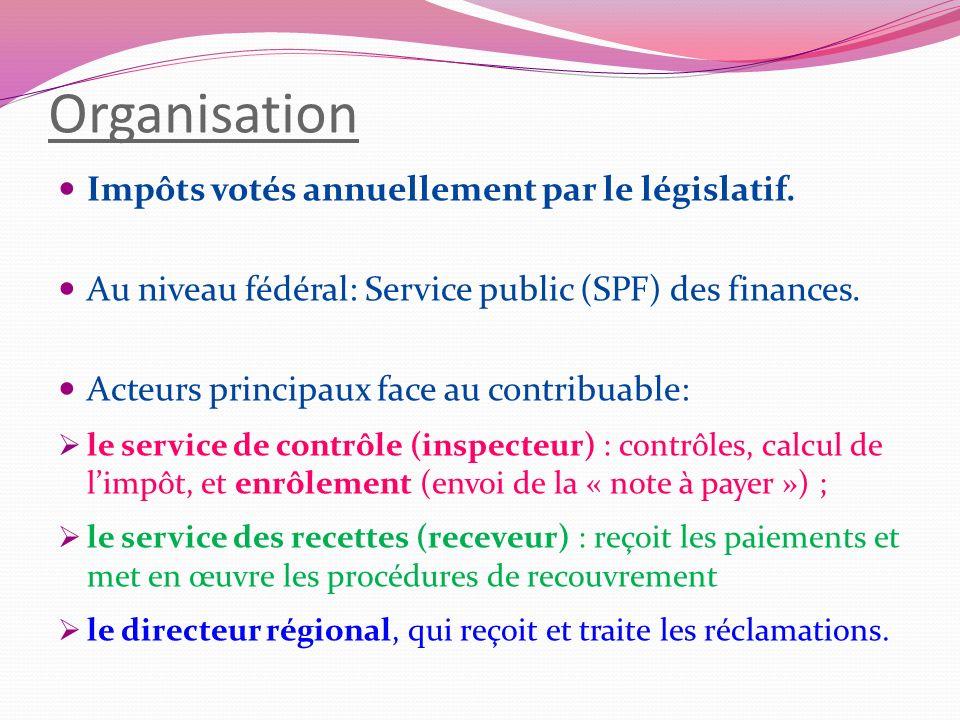 Organisation Impôts votés annuellement par le législatif.