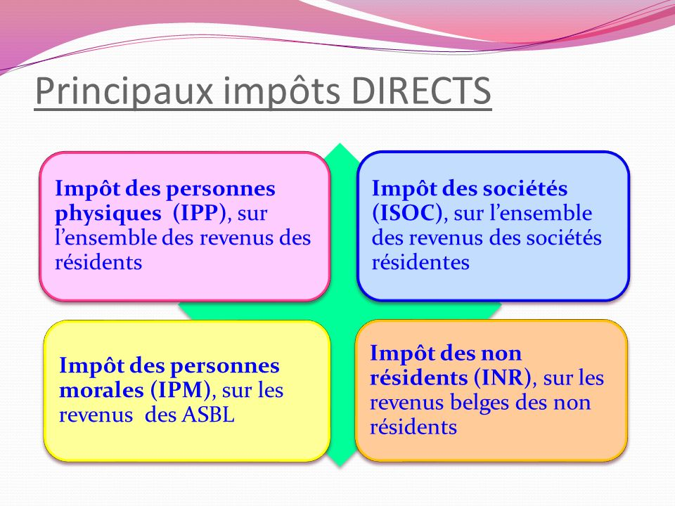 Principaux impôts DIRECTS
