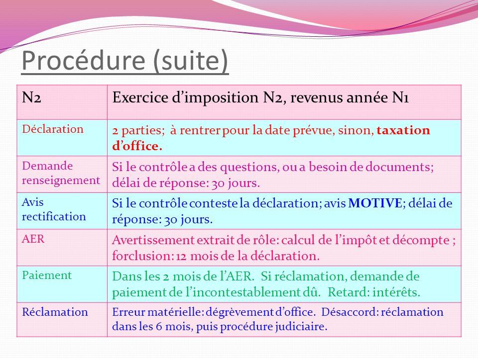 Procédure (suite) N2 Exercice d'imposition N2, revenus année N1