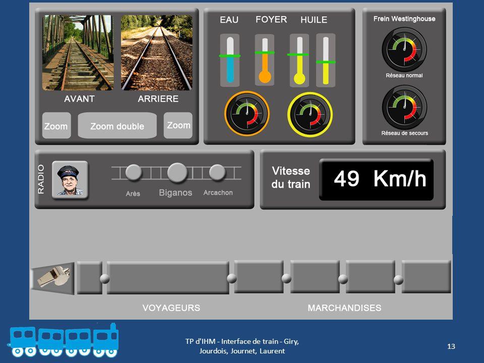 TP d IHM - Interface de train - Giry, Jourdois, Journet, Laurent