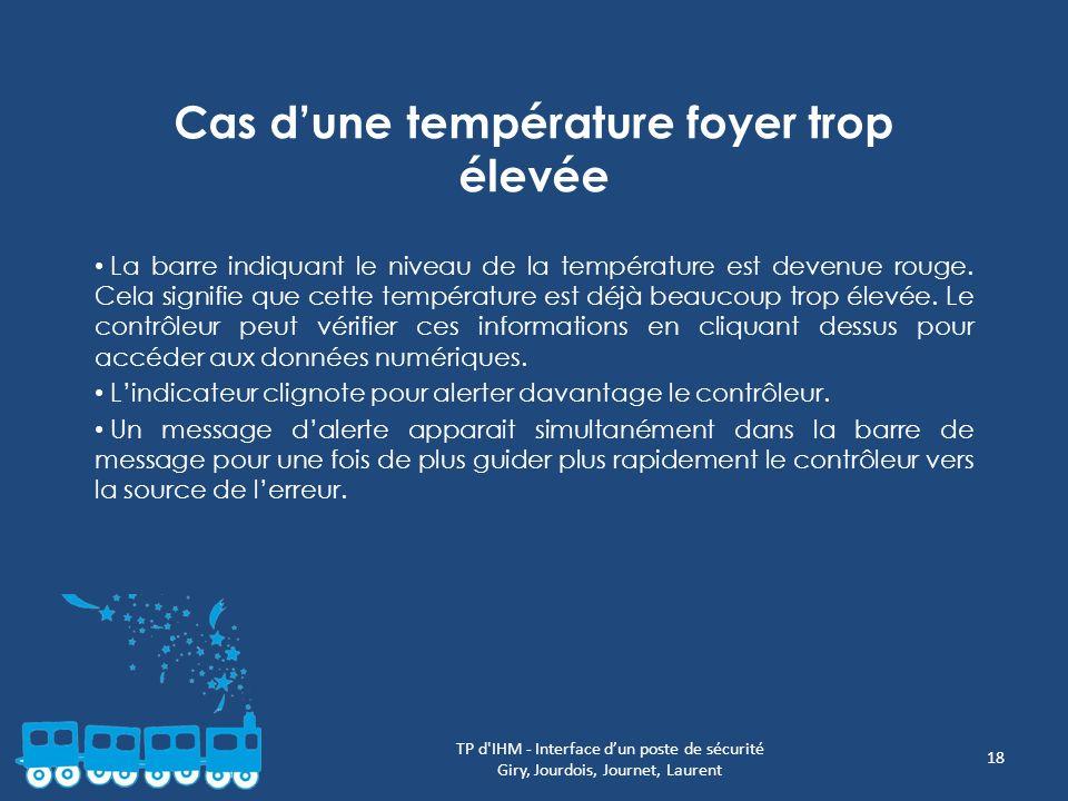 Cas d'une température foyer trop élevée