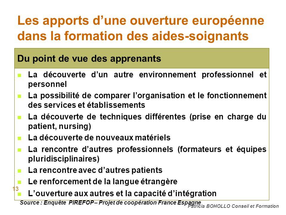 Les apports d'une ouverture européenne dans la formation des aides-soignants