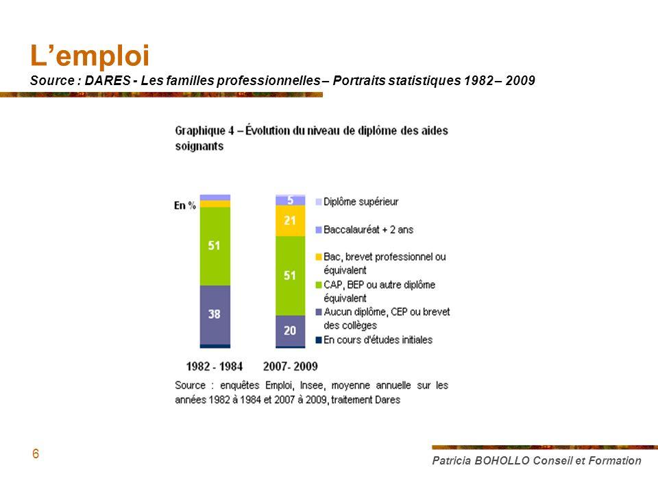 L'emploi Source : DARES - Les familles professionnelles – Portraits statistiques 1982 – 2009