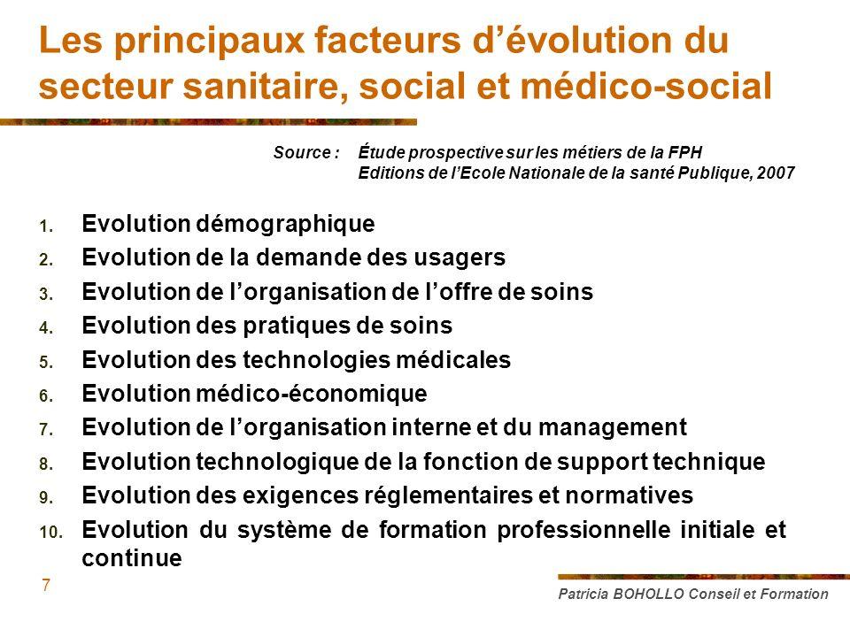 Les principaux facteurs d'évolution du secteur sanitaire, social et médico-social