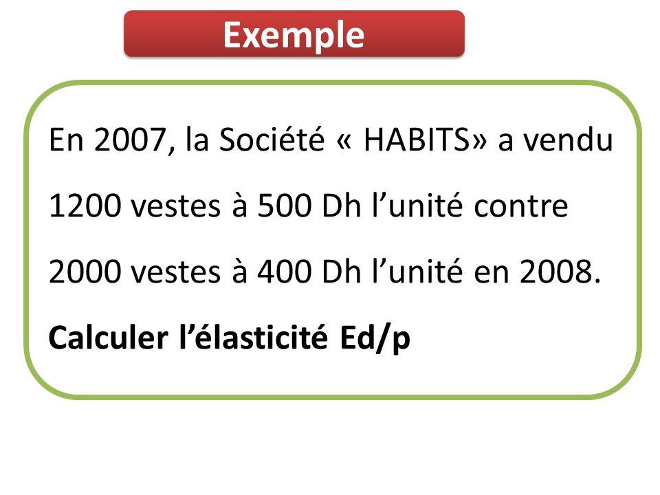 Exemple En 2007, la Société « HABITS» a vendu 1200 vestes à 500 Dh l'unité contre 2000 vestes à 400 Dh l'unité en 2008.