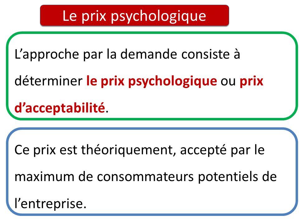 Le prix psychologique L'approche par la demande consiste à déterminer le prix psychologique ou prix d'acceptabilité.