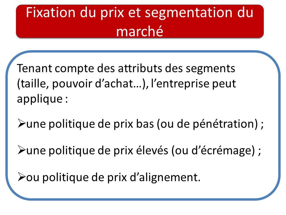 Fixation du prix et segmentation du marché