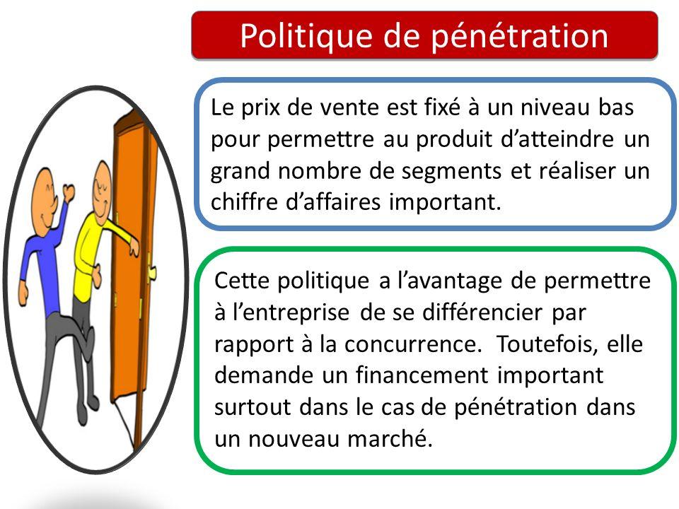 Politique de pénétration