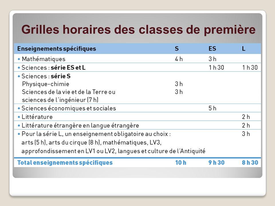 Grilles horaires des classes de première