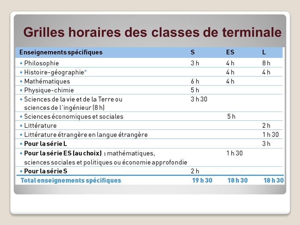 Grilles horaires des classes de terminale