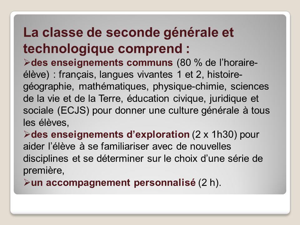 La classe de seconde générale et technologique comprend :