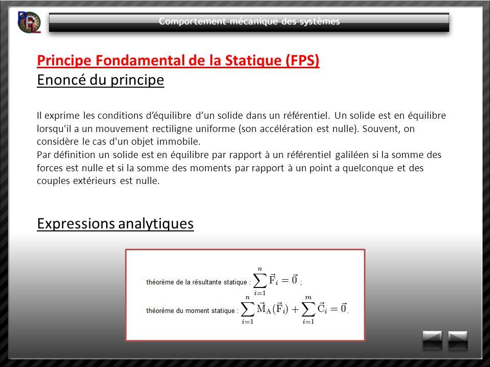 Principe Fondamental de la Statique (FPS) Enoncé du principe