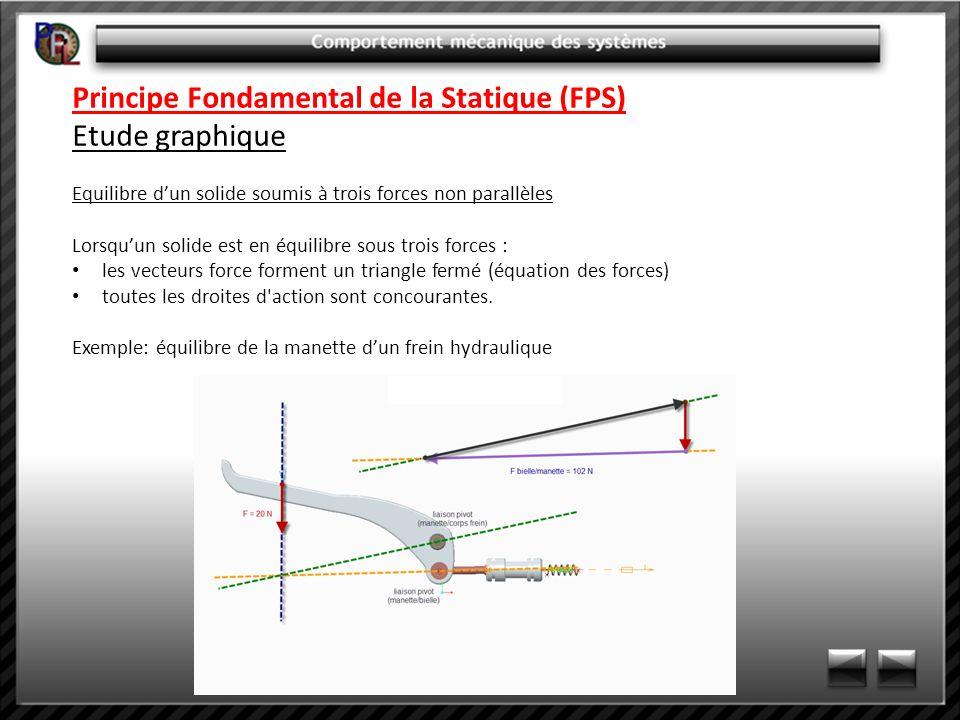 Principe Fondamental de la Statique (FPS) Etude graphique