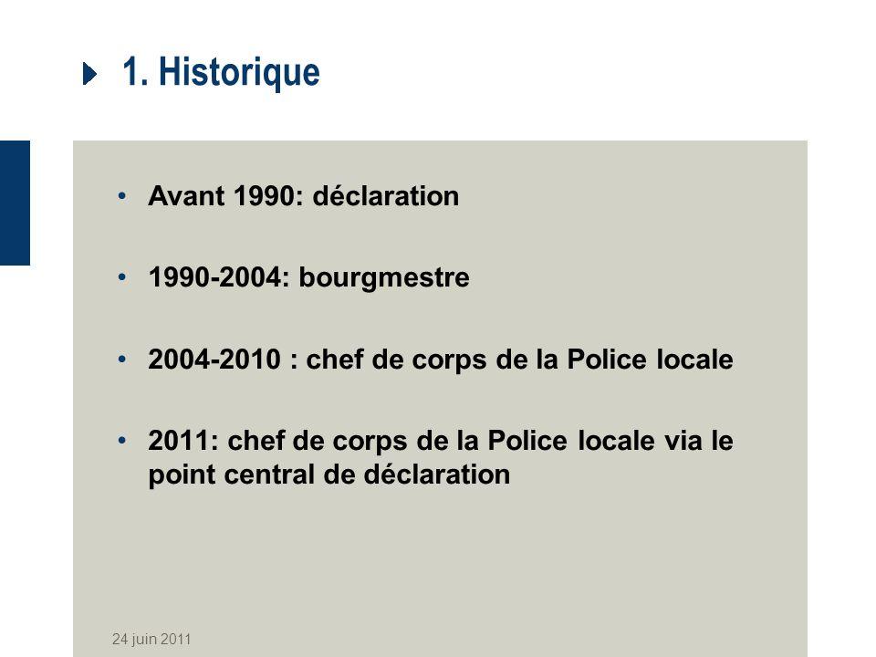 1. Historique Avant 1990: déclaration 1990-2004: bourgmestre
