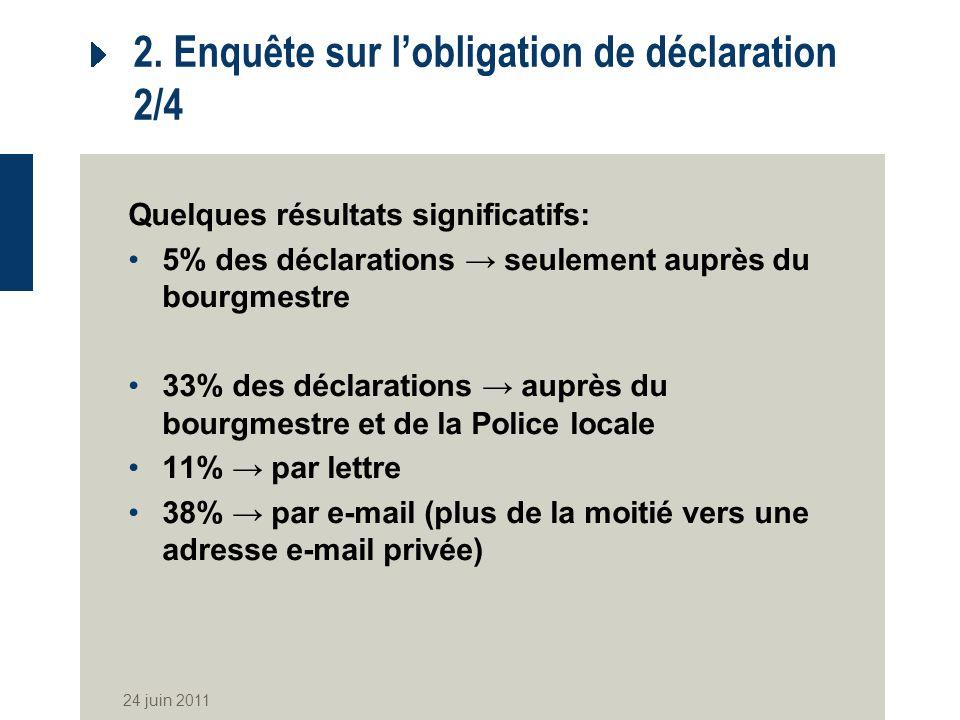 2. Enquête sur l'obligation de déclaration 2/4