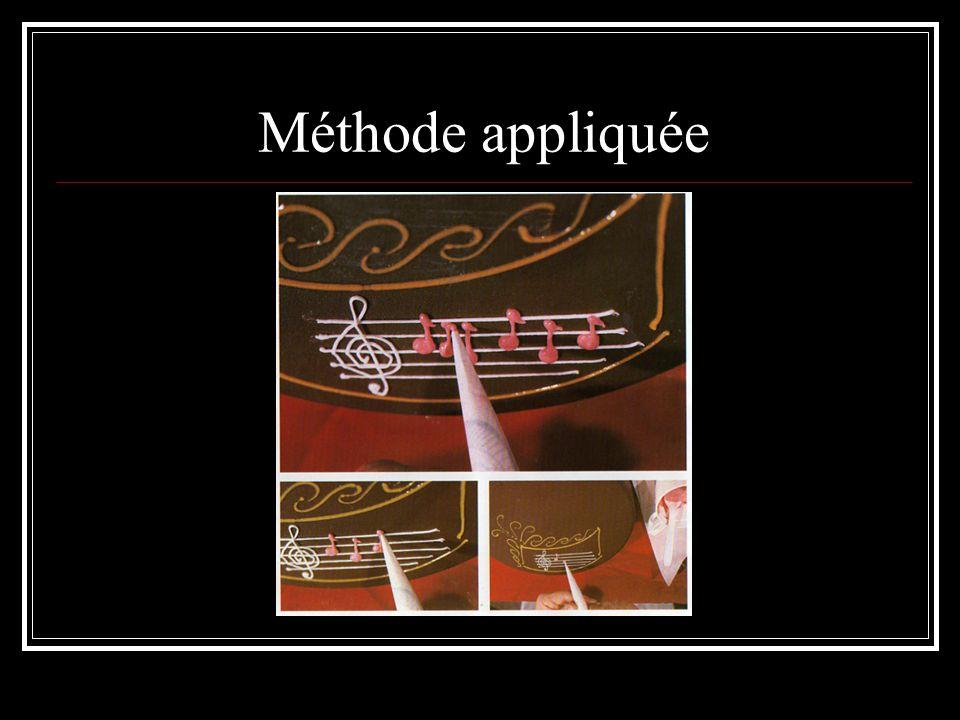 Méthode appliquée