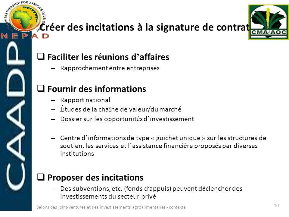 Créer des incitations à la signature de contrat
