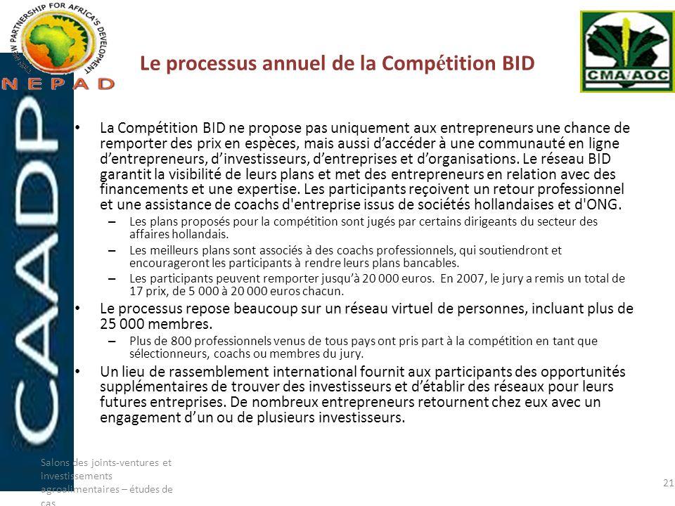 Le processus annuel de la Compétition BID