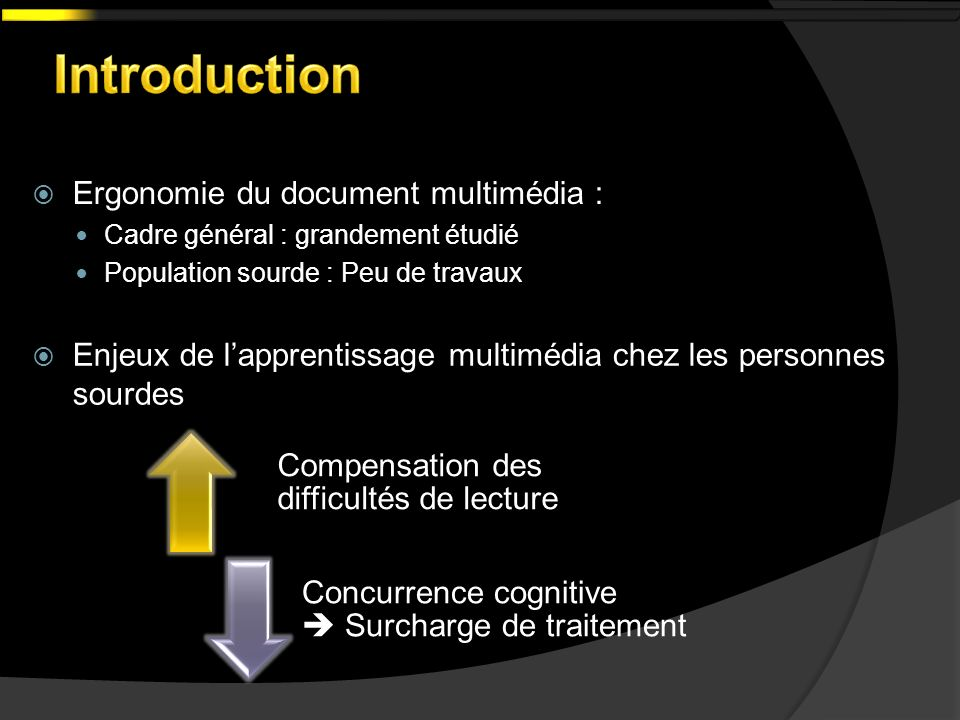Introduction Ergonomie du document multimédia :
