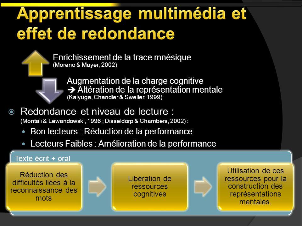 Apprentissage multimédia et effet de redondance